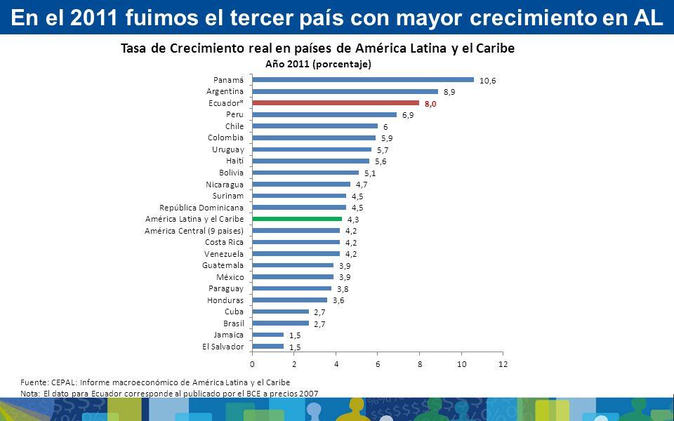 En el 2011 fuimos el tercer país con mayor crecimiento en AL