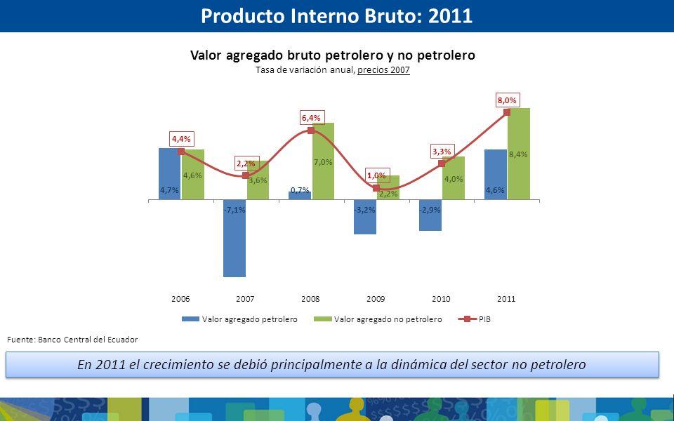 Producto Interno Bruto: 2011