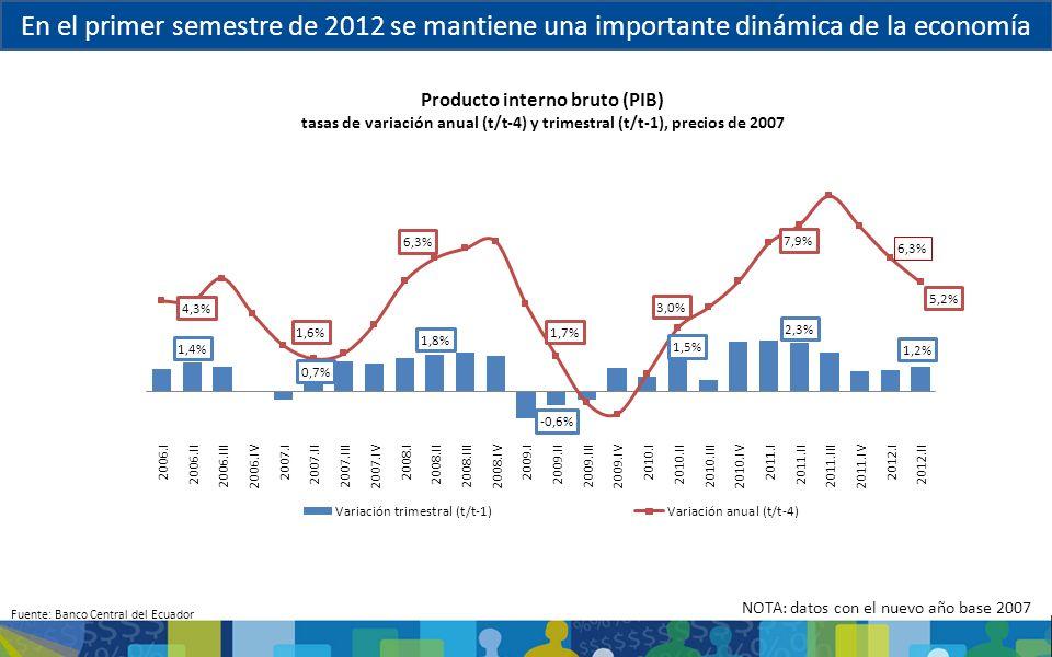 En el primer semestre de 2012 se mantiene una importante dinámica de la economía