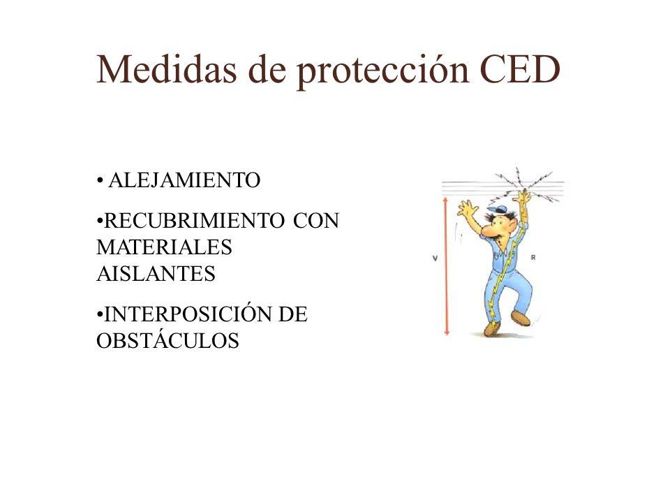 Medidas de protección CED