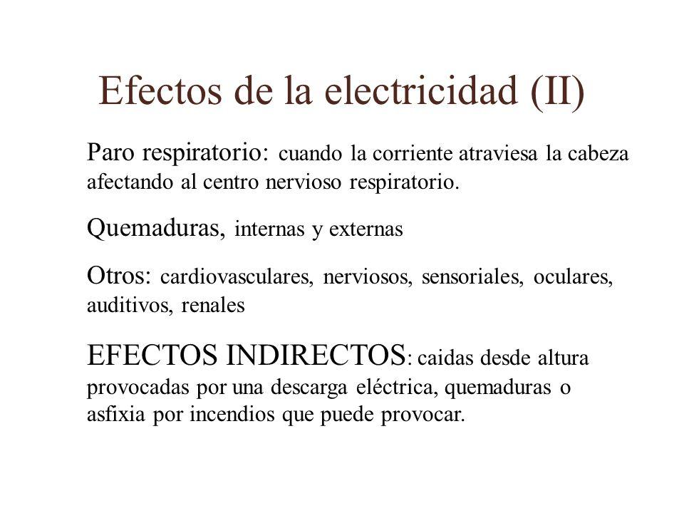 Efectos de la electricidad (II)