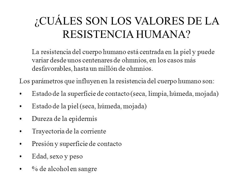 ¿CUÁLES SON LOS VALORES DE LA RESISTENCIA HUMANA