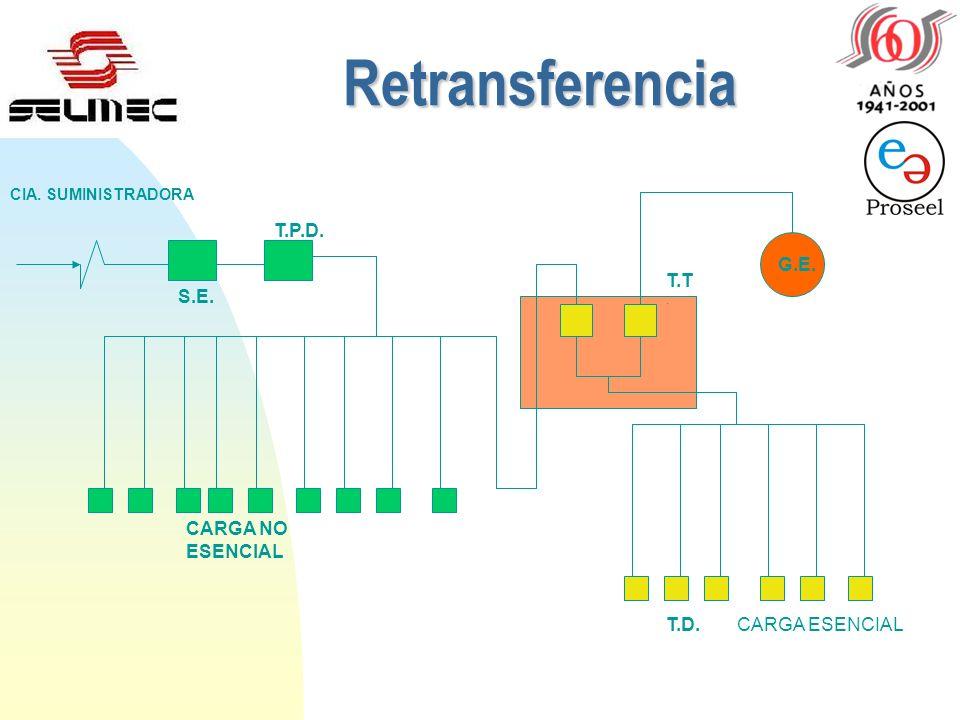 Retransferencia S.E. T.P.D. CARGA NO ESENCIAL G.E. T.T. T.D.