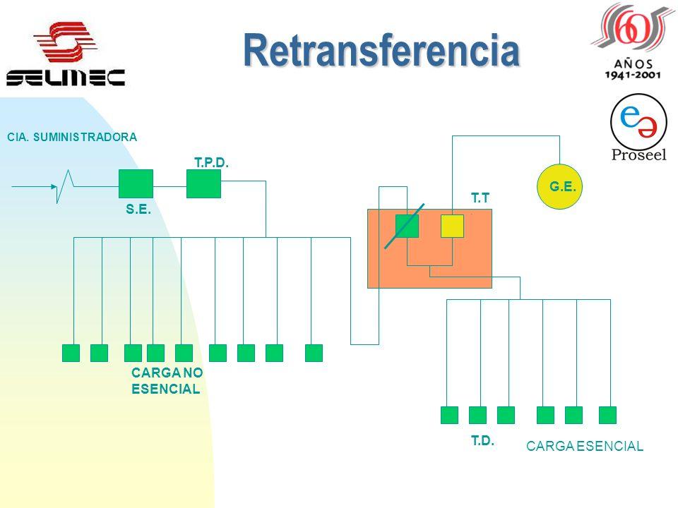 Retransferencia T.P.D. G.E. T.T. S.E. CARGA NO ESENCIAL T.D.