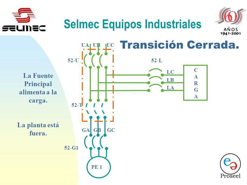 Selmec Equipos Industriales La Fuente Principal alimenta a la carga.