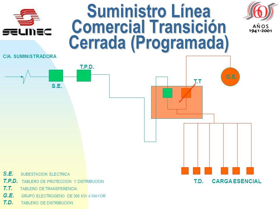 Suministro Línea Comercial Transición Cerrada (Programada)