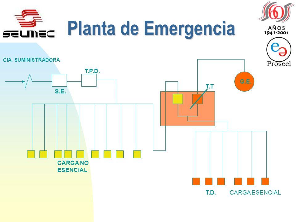 Planta de Emergencia S.E. T.P.D. CARGA NO ESENCIAL G.E. T.T. T.D.