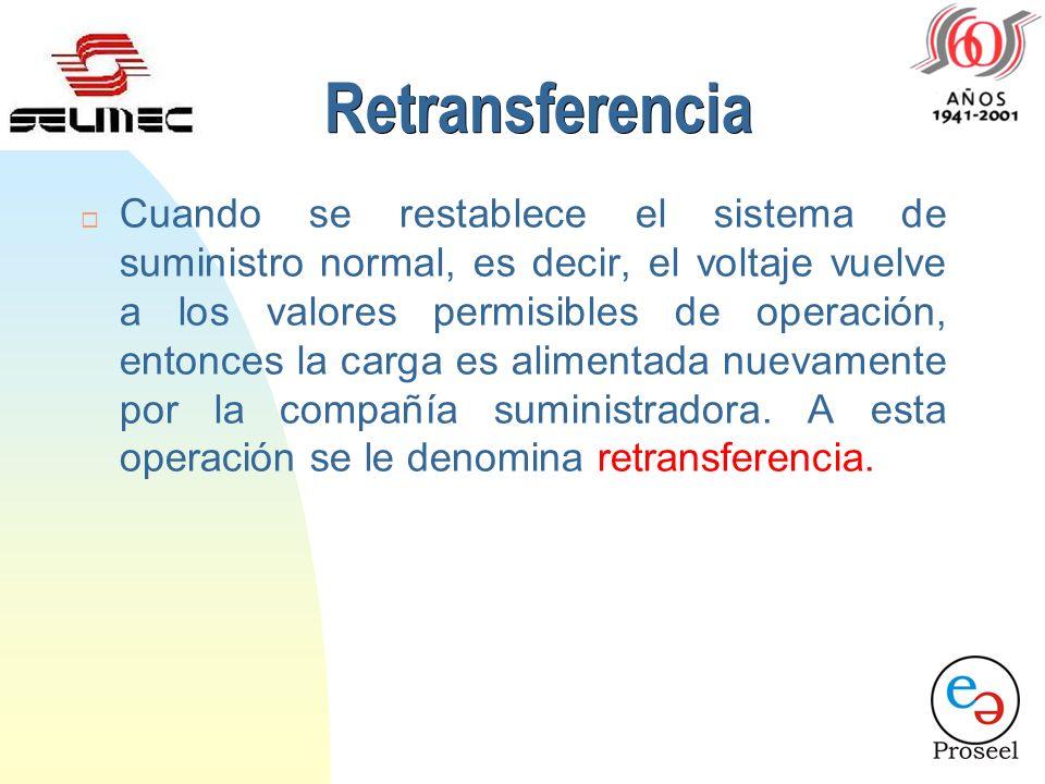 Retransferencia