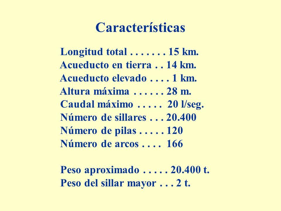 Descripción Características Longitud total . . . . . . . 15 km.