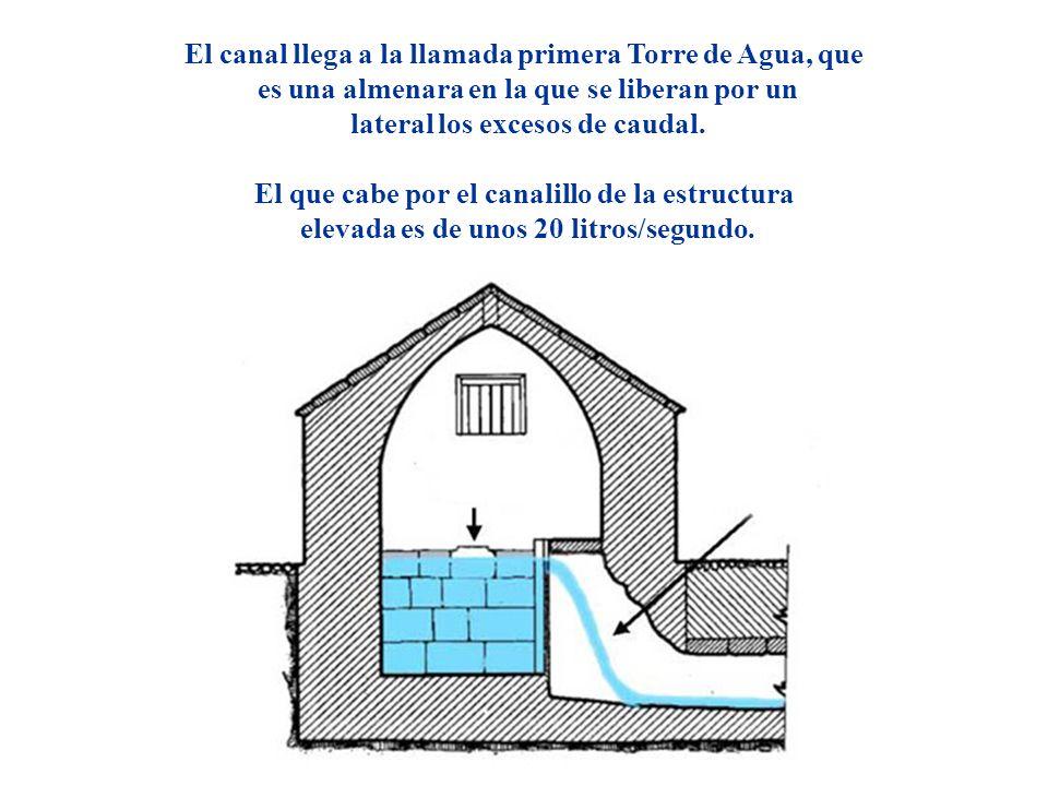 Descripción El canal llega a la llamada primera Torre de Agua, que