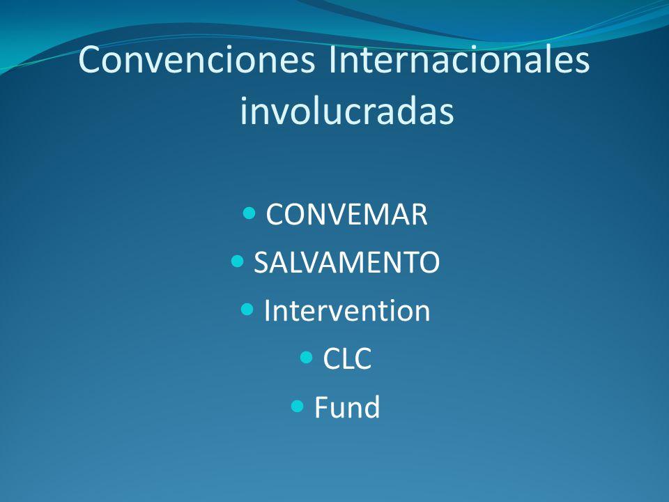 Convenciones Internacionales involucradas