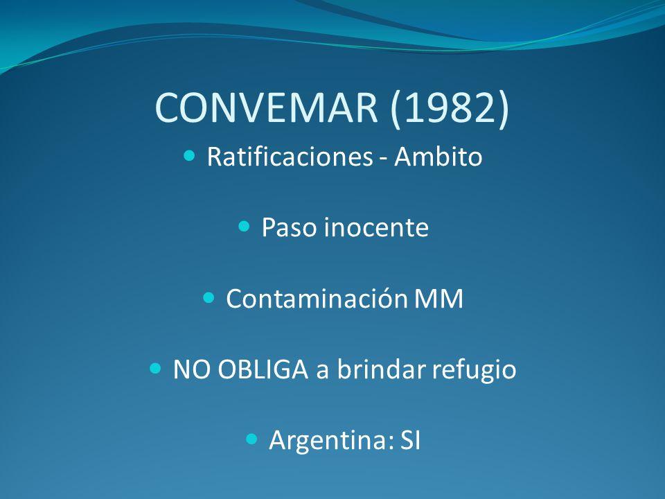 CONVEMAR (1982) Ratificaciones - Ambito Paso inocente Contaminación MM