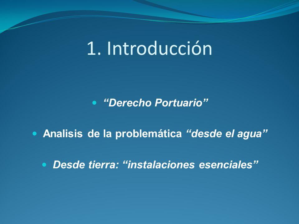 1. Introducción Derecho Portuario