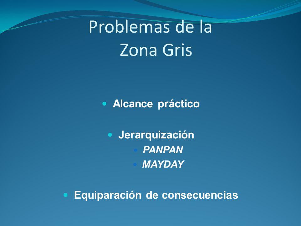 Problemas de la Zona Gris