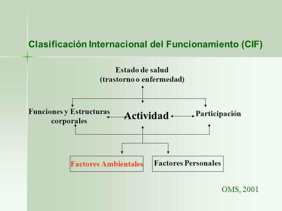 Funciones y Estructuras (trastorno o enfermedad)