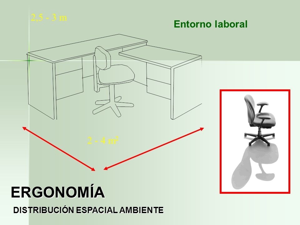 ERGONOMÍA 2,5 - 3 m Entorno laboral 2 - 4 m2