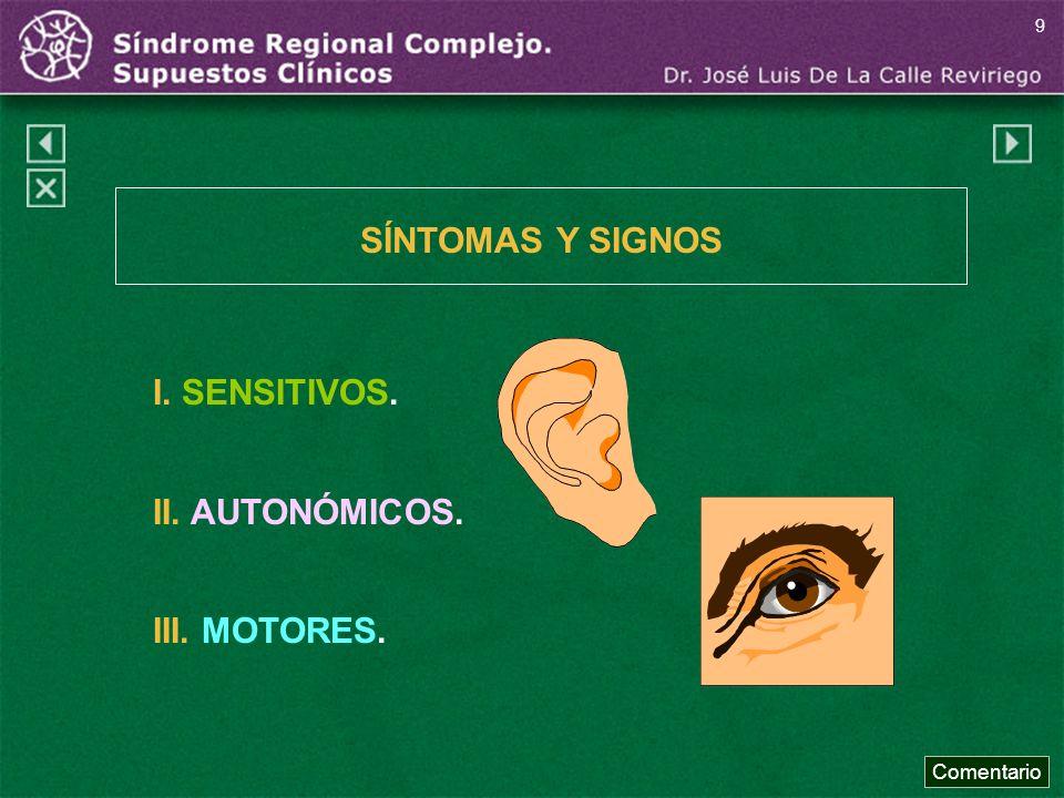 SÍNTOMAS Y SIGNOS I. SENSITIVOS. II. AUTONÓMICOS. III. MOTORES.
