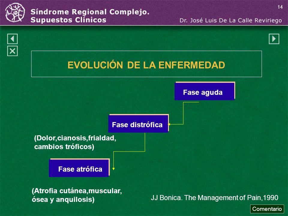 EVOLUCIÓN DE LA ENFERMEDAD
