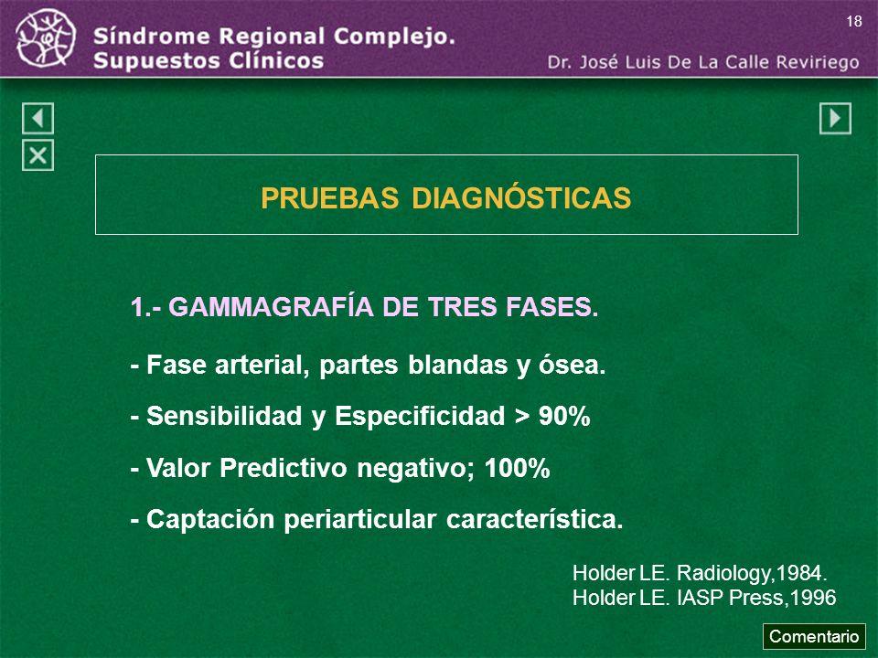 PRUEBAS DIAGNÓSTICAS 1.- GAMMAGRAFÍA DE TRES FASES.