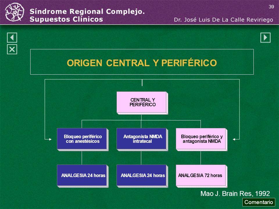 ORIGEN CENTRAL Y PERIFÉRICO