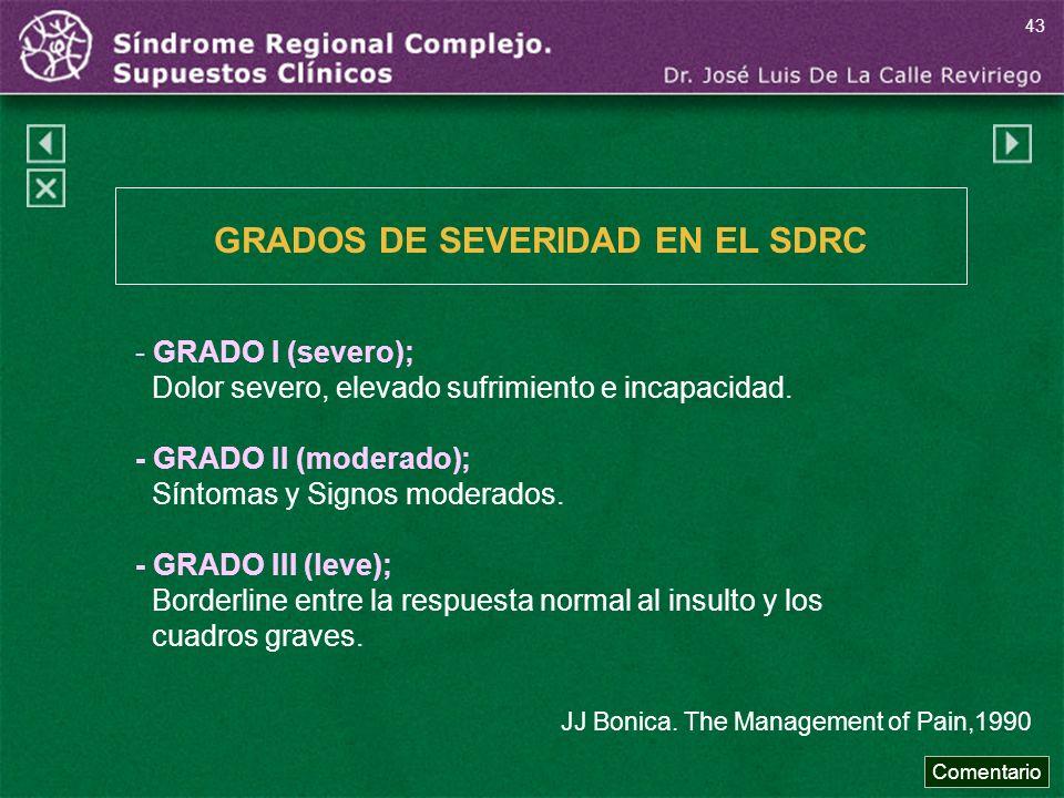 GRADOS DE SEVERIDAD EN EL SDRC