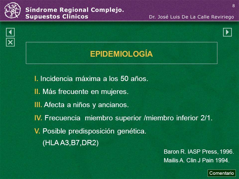 EPIDEMIOLOGÍA I. Incidencia máxima a los 50 años.