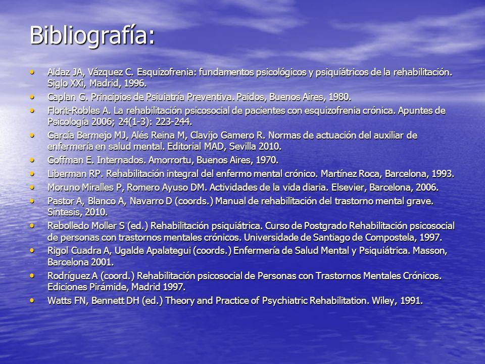 Bibliografía: Aldaz JA, Vázquez C. Esquizofrenia: fundamentos psicológicos y psiquiátricos de la rehabilitación. Siglo XXi, Madrid, 1996.