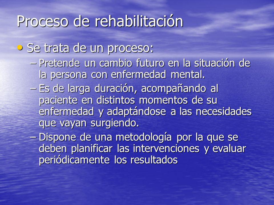 Proceso de rehabilitación