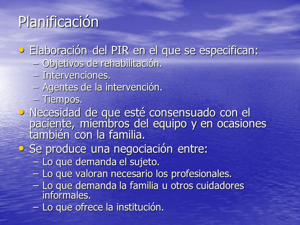Planificación Elaboración del PIR en el que se especifican: