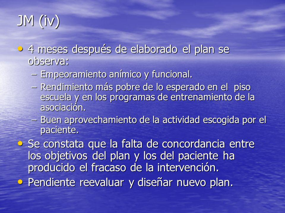 JM (iv) 4 meses después de elaborado el plan se observa: