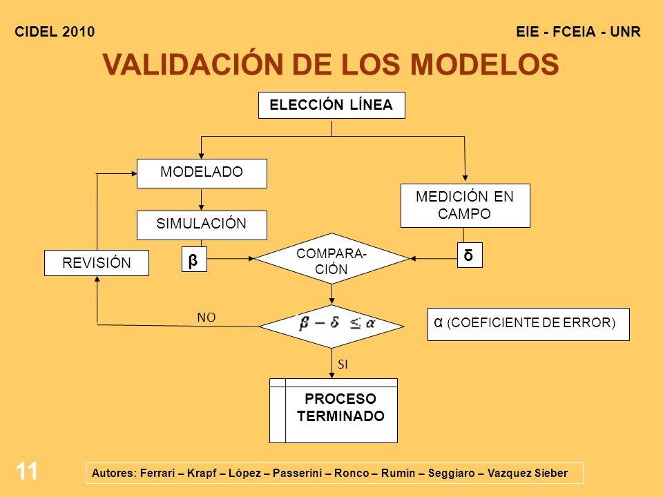 VALIDACIÓN DE LOS MODELOS