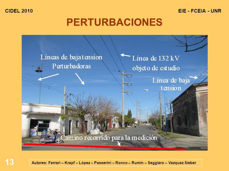 PERTURBACIONES CIDEL 2010 EIE - FCEIA - UNR