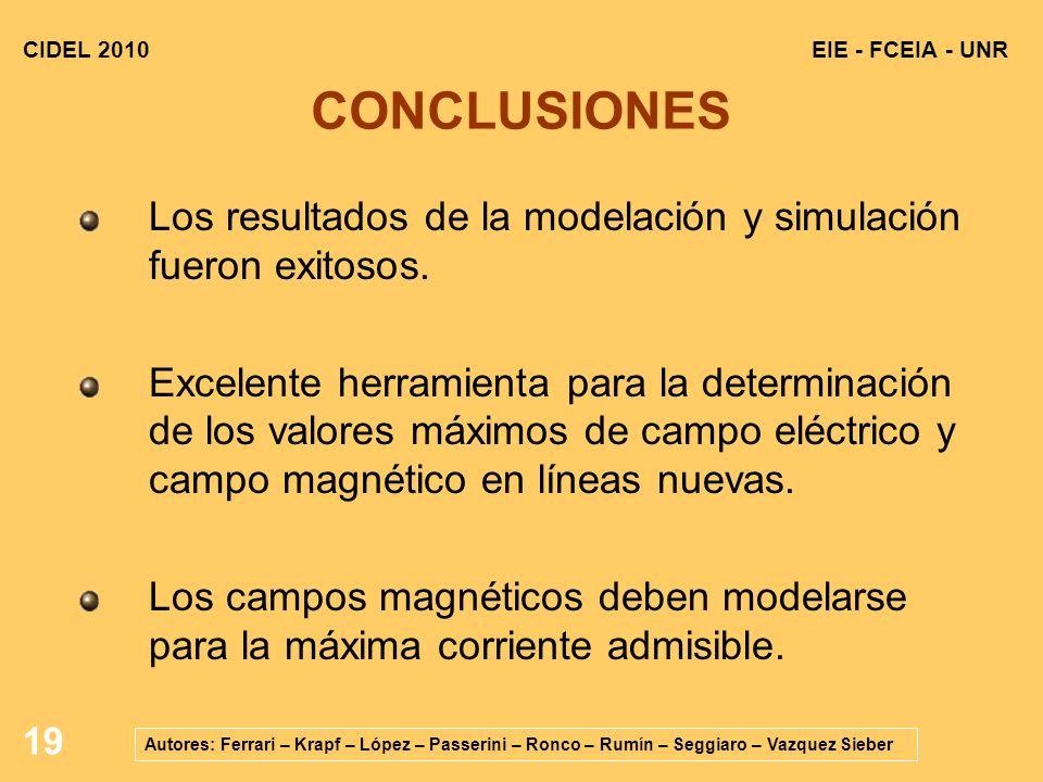 CIDEL 2010 EIE - FCEIA - UNR. CONCLUSIONES. Los resultados de la modelación y simulación fueron exitosos.