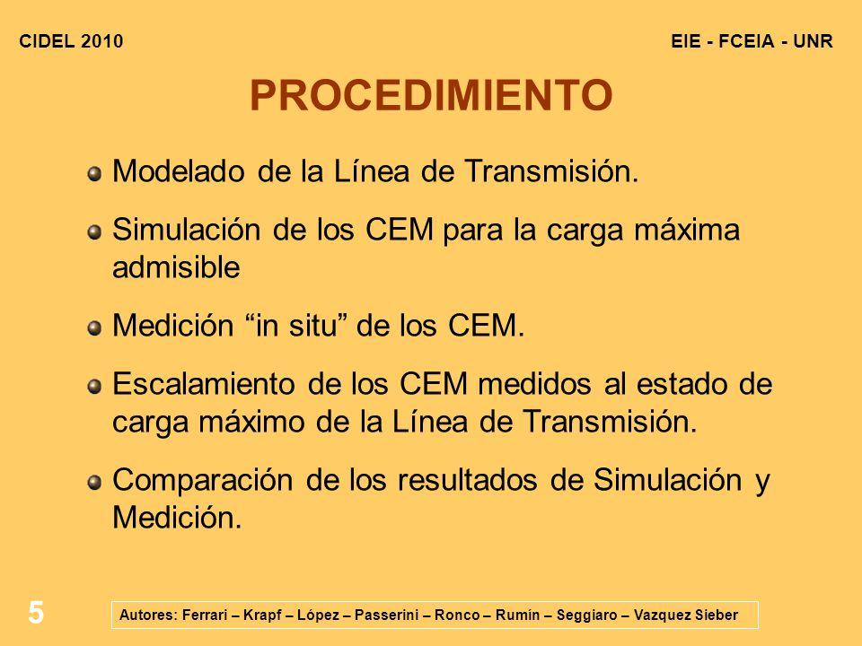 PROCEDIMIENTO Modelado de la Línea de Transmisión.