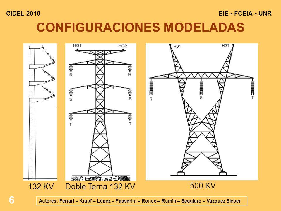 CONFIGURACIONES MODELADAS