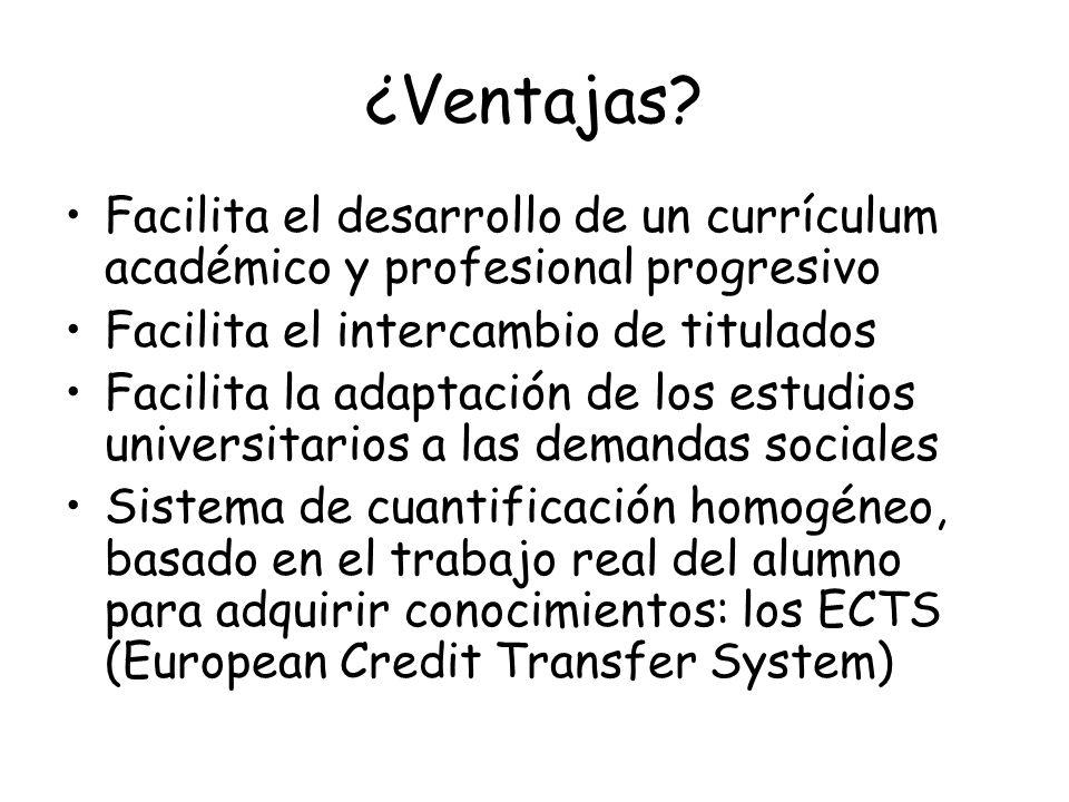 ¿Ventajas Facilita el desarrollo de un currículum académico y profesional progresivo. Facilita el intercambio de titulados.