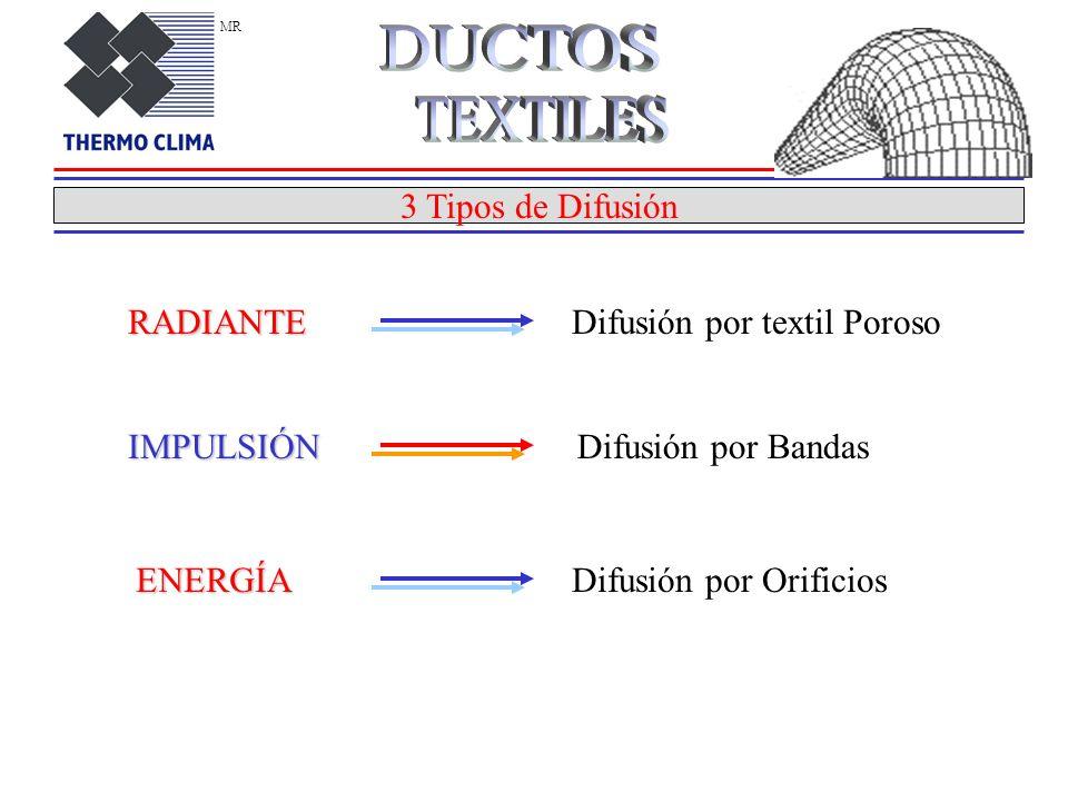 DUCTOS TEXTILES 3 Tipos de Difusión RADIANTE
