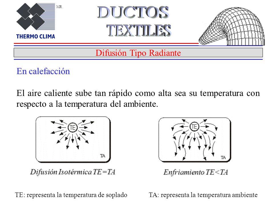 DUCTOS TEXTILES Difusión Tipo Radiante En calefacción