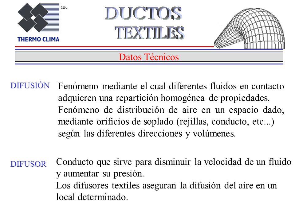 DUCTOS TEXTILES Datos Técnicos