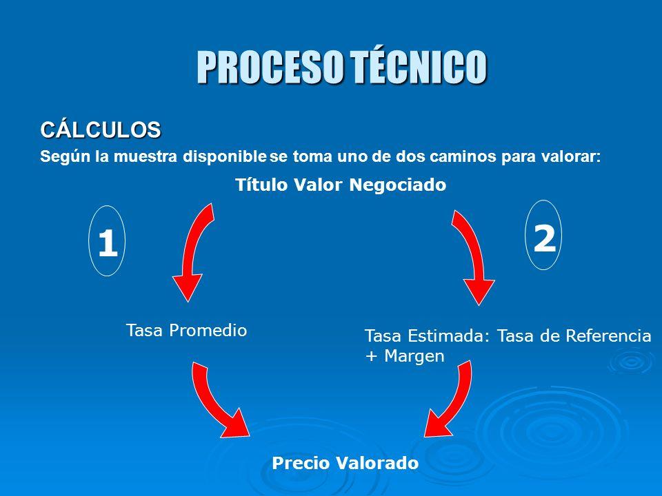 PROCESO TÉCNICO 2 1 CÁLCULOS