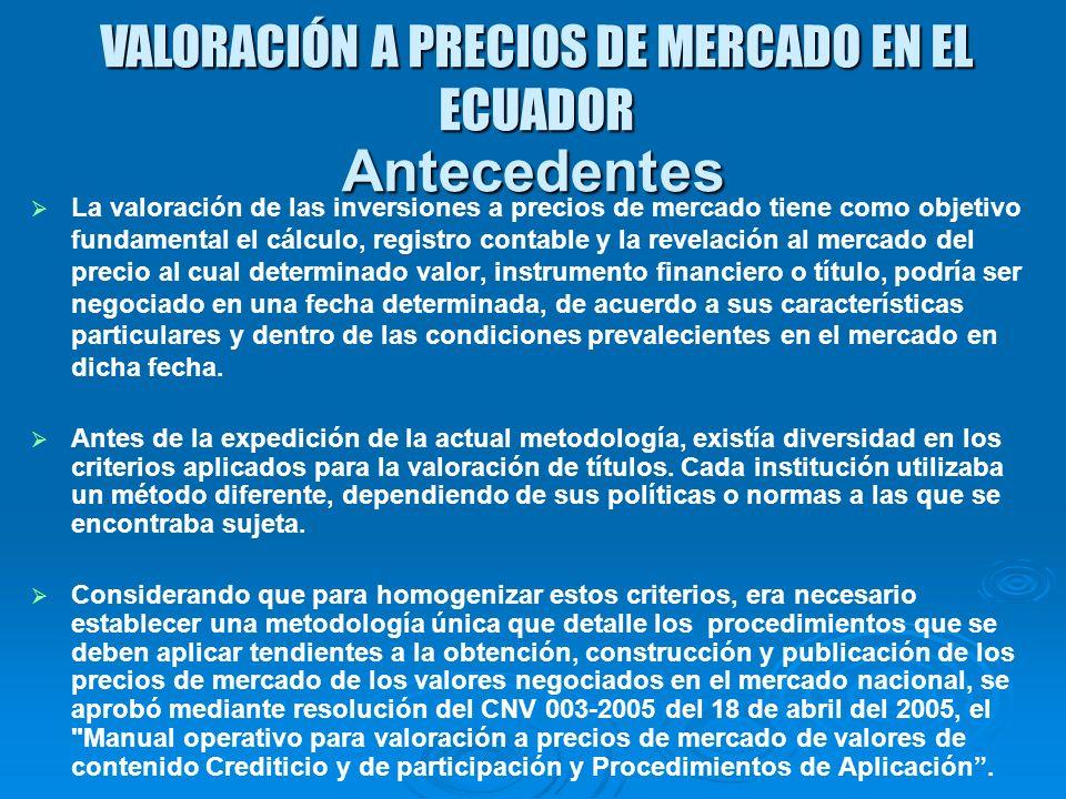 VALORACIÓN A PRECIOS DE MERCADO EN EL ECUADOR