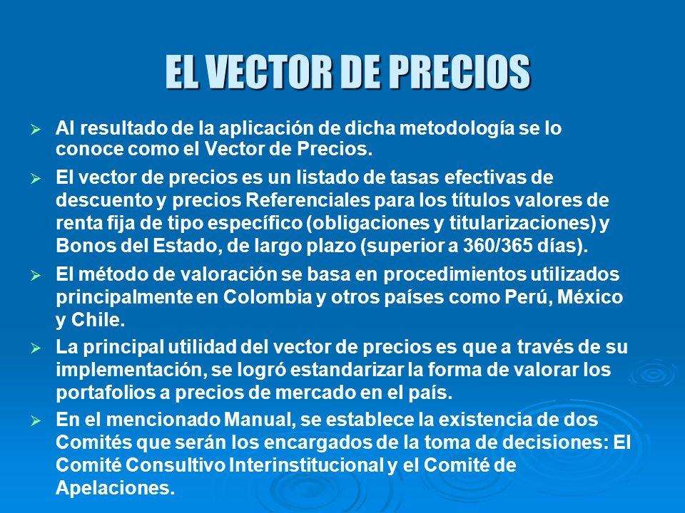 EL VECTOR DE PRECIOS Al resultado de la aplicación de dicha metodología se lo conoce como el Vector de Precios.