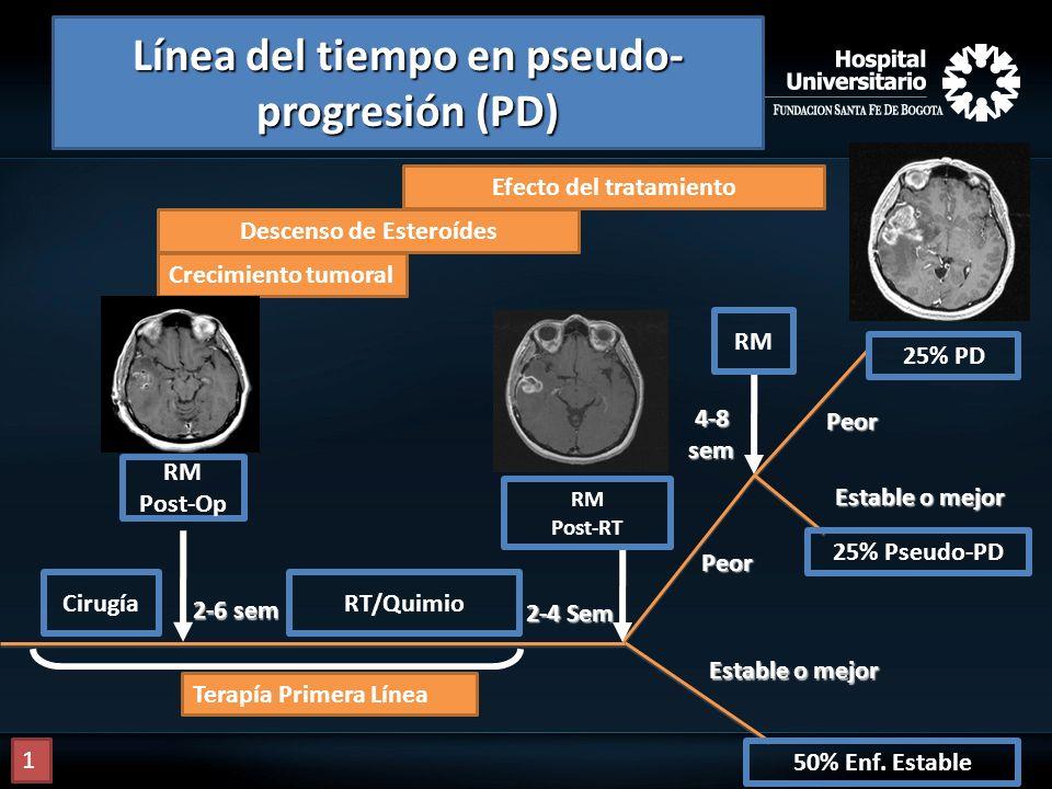 Línea del tiempo en pseudo-progresión (PD)
