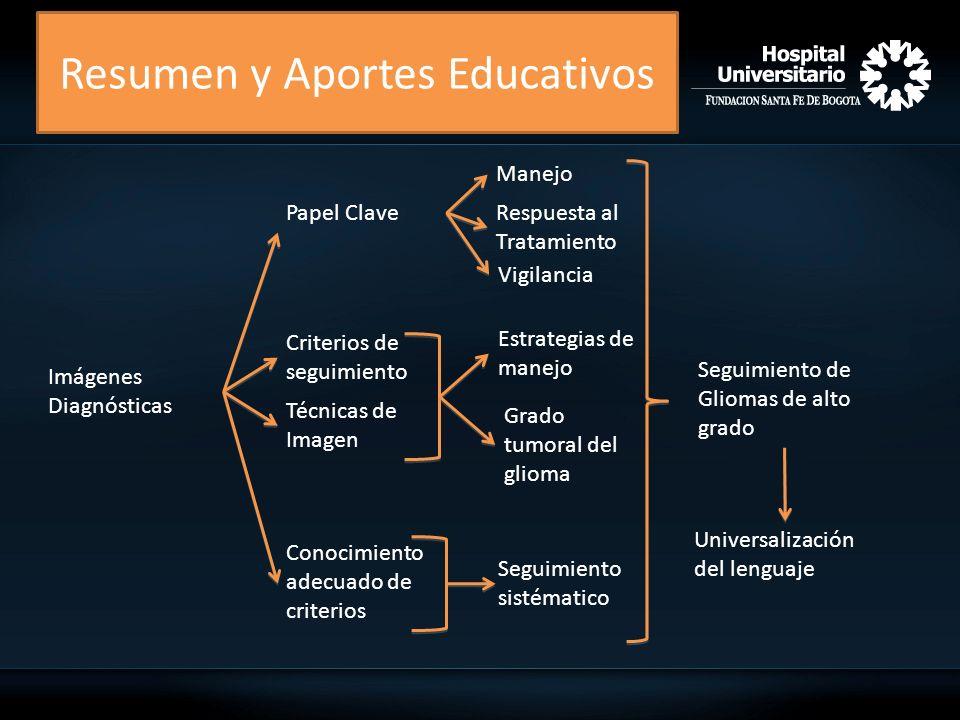 Resumen y Aportes Educativos