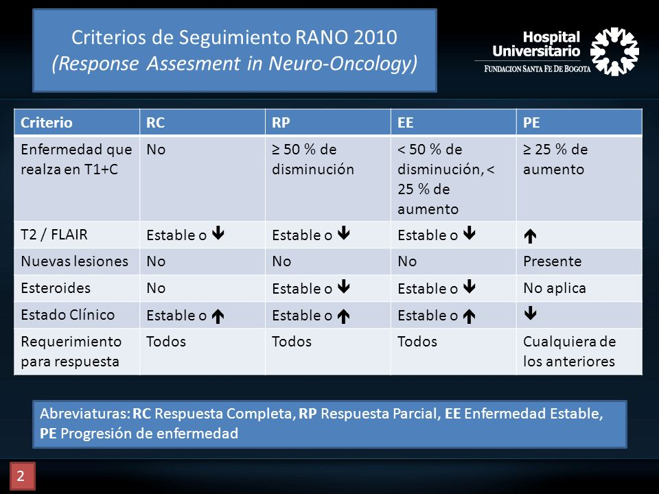 Criterios de Seguimiento RANO 2010 (Response Assesment in Neuro-Oncology)