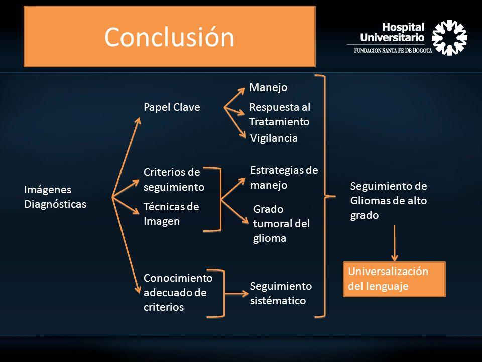 Conclusión Manejo Papel Clave Respuesta al Tratamiento Vigilancia