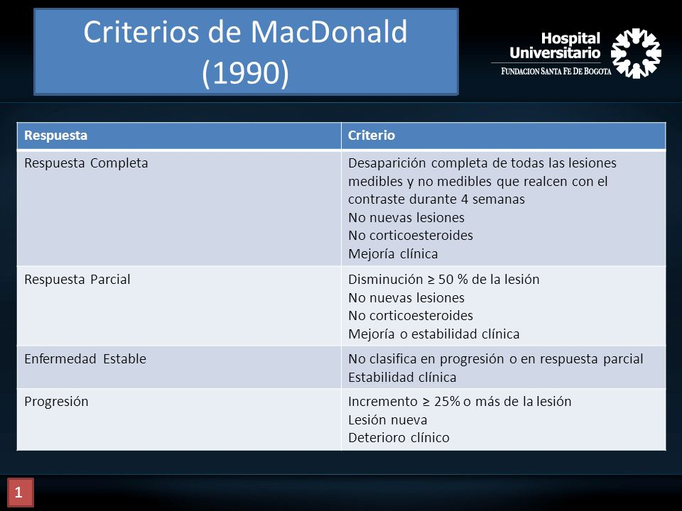 Criterios de MacDonald