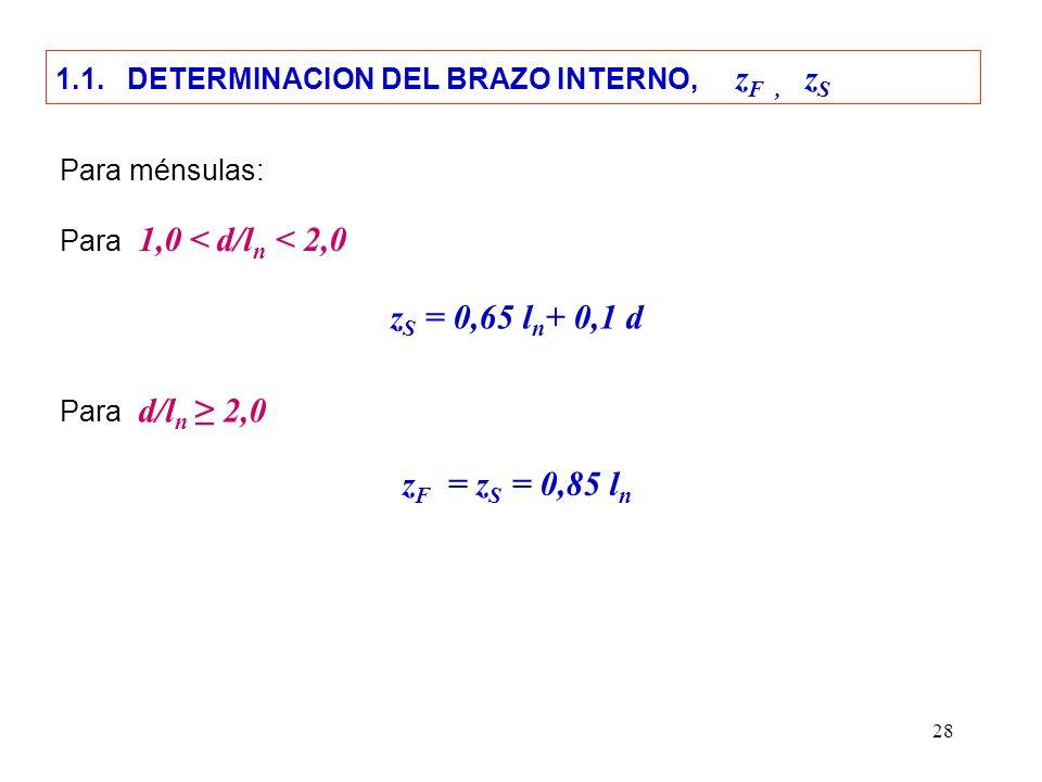 1.1. DETERMINACION DEL BRAZO INTERNO, zF , zS