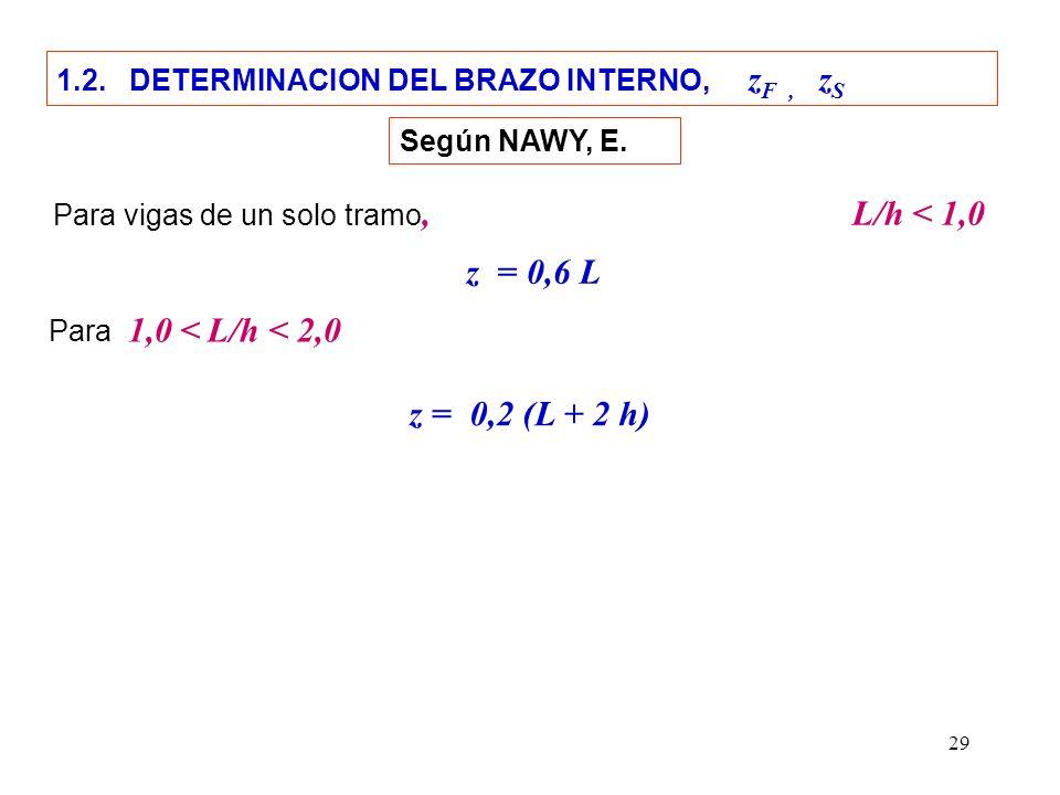 1.2. DETERMINACION DEL BRAZO INTERNO, zF , zS