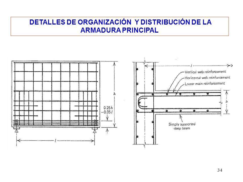 DETALLES DE ORGANIZACIÓN Y DISTRIBUCIÓN DE LA ARMADURA PRINCIPAL